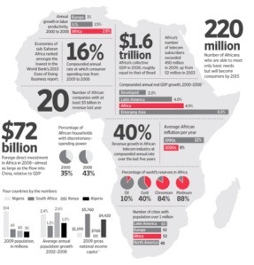 infographic_africa